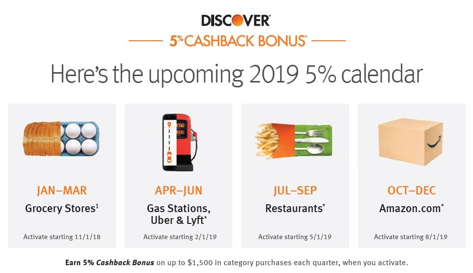 Discover Card features a PRIDE Card thats gives you 5% back on rideshare, bars, & dining categories